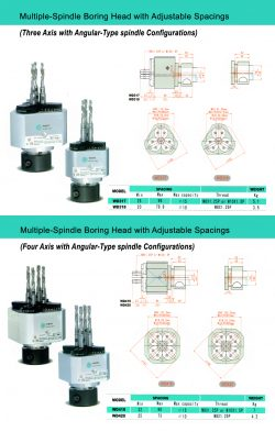 multiple spindle boring head 2